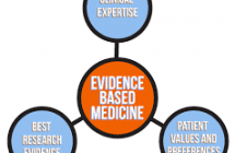 Evidence Based Practice among Nursing students in Colombia